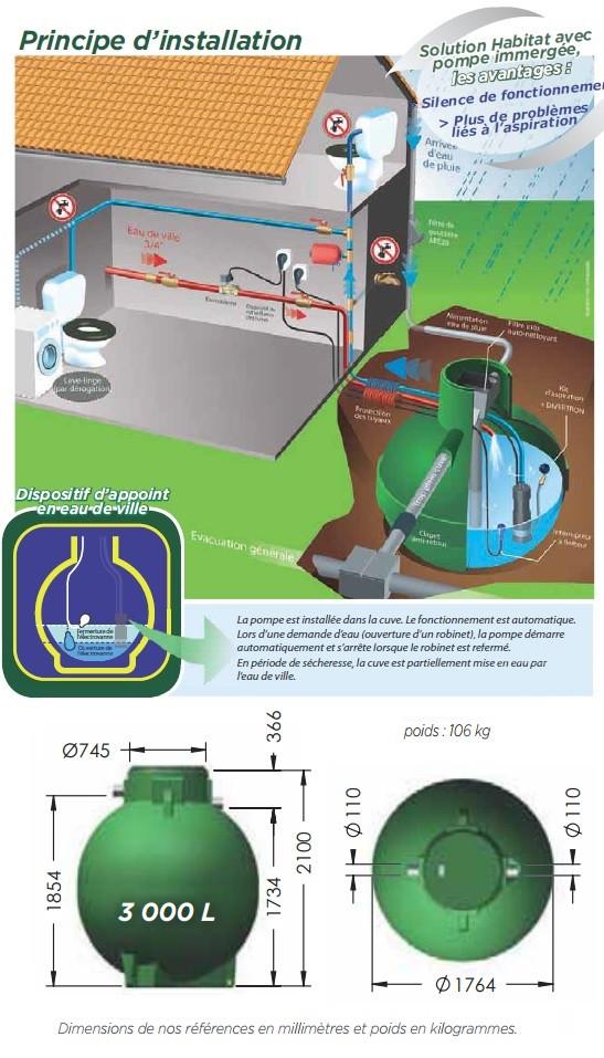 cuve r cup ration eau de pluie ecobase 3000l plasteau. Black Bedroom Furniture Sets. Home Design Ideas