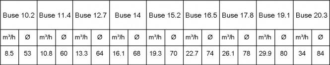 tableau_buses_75_665