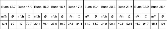 tableau_buses_sr100_665